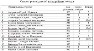 список1-15