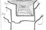 Погребение камерного типа из некрополя Саровского городища