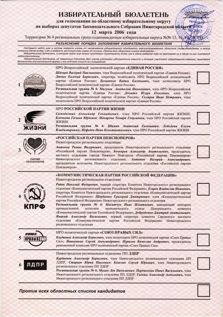 2006-03-12-vybory-v-zaksobranie-byulleten